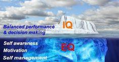 EFT Self Awareness, Decision Making, Karaoke, Management, Motivation, Daily Motivation, Determination, Motivation Wall, Inspiration