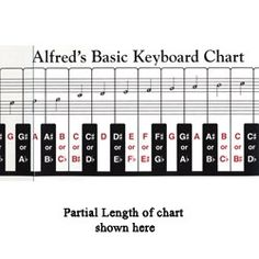 Music Theory Flashcards By Alfred Music Teaching Aid 89 Coloured Flash Cards