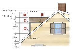 Roof line close up - gable in front and shed roof in back