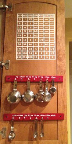 Kitchen cupboard conversion chart vinyl by mellowyellowdecor, $15.75