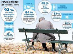 De plus en plus de personnes âgées sont totalement isolées