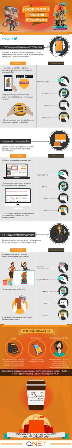3 Ways to Buy #QNET Products @ #VCON14 [Russian]