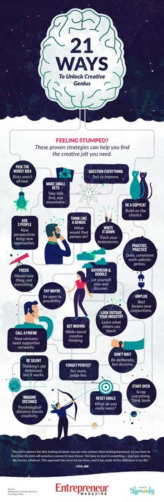 Stuck in a rut, need motivation to change - 21 Ways to Get Inspired (Infographic)
