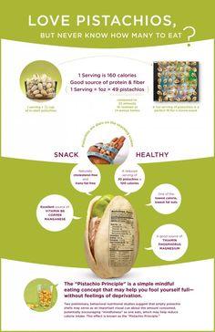 Eat un-shelled pistachiois to help reduce calorie intake