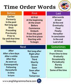Time order words in English – English grammar here – … - Bildung English Grammar Rules, English Vocabulary Words, Learn English Words, English Phrases, English Language Learning, Teaching English Grammar, Vocabulary List, Grammar Lessons, Grammar Tips