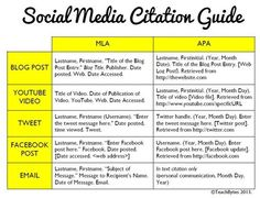 How to Cite Social Media in Scholarly Writing- This could have come in handy a few months ago!!