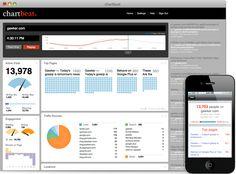 3 instrumentos de análisis para monitorear tu sitio web