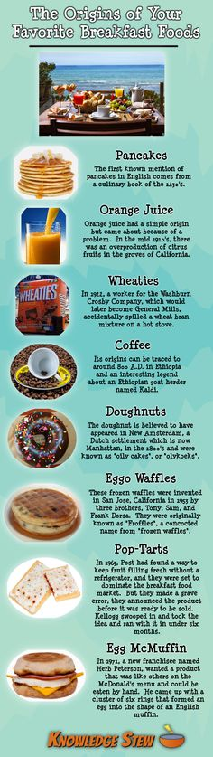 Origins of your favorite breakfast foods.  Read more about the stories behind them.