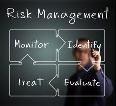 Risk Management Strategies MBA Project - Best MBA Projects For MBA University Students. New MBA Dissertation Projects and Topics Available. Risk Management Strategies MBA Project. Risk management is the process of identifying and evaluating the possibility of threats that are posed to operations of an organization. Every organization is faced with challenges whose potential could negatively affect the business. In this regard, the mandate of the organization is to ensure that the risks are… Risk Management Strategies, Cyber Threat, Dissertation Writing, Goals And Objectives, Financial Institutions, Decision Making, Natural Disasters, Economics, Leadership
