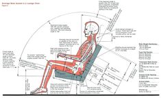 Image result for ergonomics lounge chair