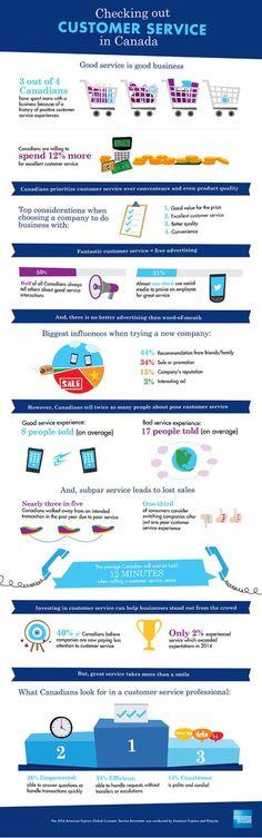 Achats: 44% des consommateurs canadiens se fient au bouche-à-oreille - Infopresse
