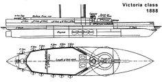 Schematic drawing of HMS VICTORIA (1888)