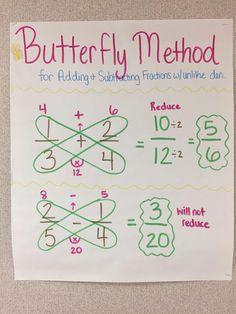 Box Method Multiplication, Math Fractions, Equivalent Fractions, Math Math, Simplifying Fractions, Comparing Fractions, Dividing Fractions, Fractions Worksheets, Number Worksheets