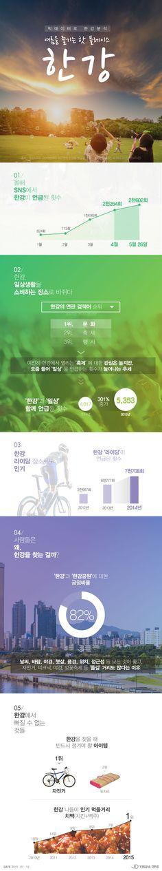 """""""한강에 라이딩 하러"""" 일상생활 장소 '한강' 인기 [인포그래픽] #HanRiver / #Infographic ⓒ 비주얼다이브 무단 복사·전재·재배포 금지"""