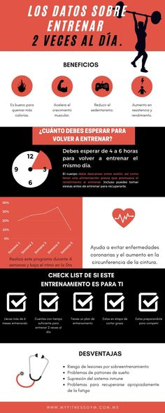Conoce los datos detrás de entrenar 2 veces al día. Gym Workouts, Muscle Up, Sedentary Lifestyle, Losing Weight, Weights, Training, Exercises, Work Outs, Exercise Workouts