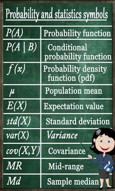 Statistics Symbols Clipart