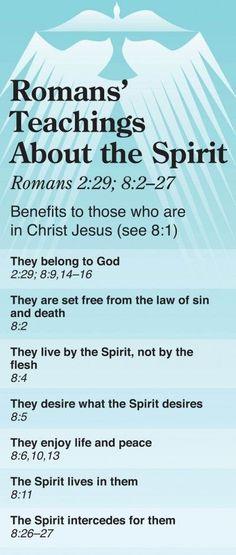 Roman's Teachings About the Spirit