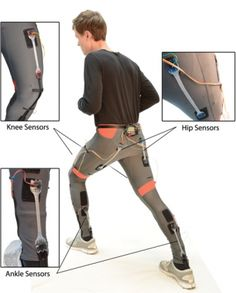Example of sensors and exosuit (http://www.technology.org/2014/11/05/wearable-power-soft-exosuits-exoskeletons/) , 2014.