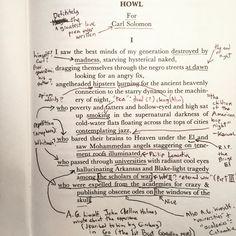 Howl | Allen Ginsberg