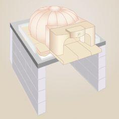 Construction d'un four à bois en kit. Étape 3 : Monter le dôme du four à bois