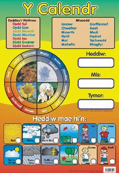 Welsh Poster - Y Calendr - Calendar & Numberst. A colourful poster to teach days, date and months in Welsh. Educational Activities, Classroom Activities, Activities For Kids, Wales Language, Learn Welsh, Welsh Words, Family Tree Research, Calendar Numbers, Teaching Posters