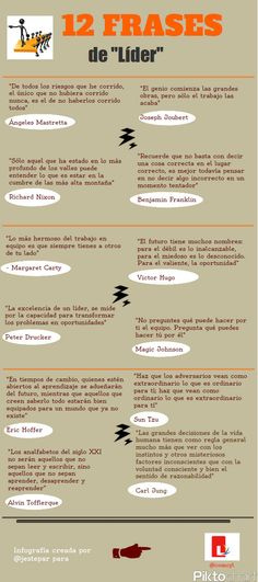 12 excelentes frases para #lideres y #emprendedores . #infografia #infographic #strategy