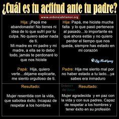 PARA AQUELLAS MUJERES RESENTIDAS CON SU PADRES. .. LEE LOS RESULTADOS !!!