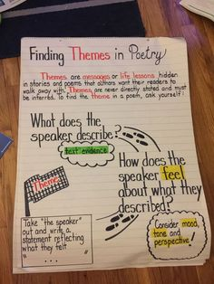 This anchor chart looks closer at finding the theme of a poem. I can be used to teach the students what guiding questions to ask when they are examining it. Poetry Anchor Chart, Theme Anchor Charts, Reading Anchor Charts, Science Anchor Charts, Poetry Lessons, Writing Lessons, Writing A Book, Writing Rubrics, Paragraph Writing