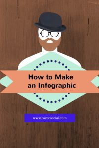 How to make an Infographic http://www.razorsocial.com/make-your-own-infographic/