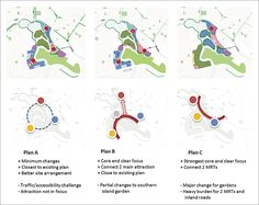 Spatial Strategic Planning Example  GoogleDa Ara  Public Space