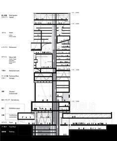 Highrise Proposal, Tokyo by Alexander Daxböck (14)
