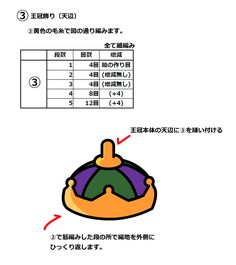 キングスライムのあみぐるみ 編み図:Photo_6