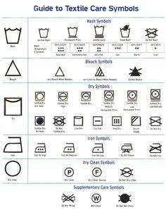 Circle or Square? The Language of Laundry | Language Trainers UK Blog