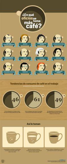 Las profesiones y el café: | 16 Datos gráficos que todo amante del café necesita saber
