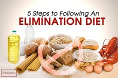 Your body may be having an inflammatory reaction to the food you are eating and it could be of great benefit to try the autoimmune elimination diet.   http://drjockers.com/5-steps-to-following-an-elimination-d…/  #Elimination #Diet #Body #Health #Heal #Inflammation #Natural #Food #Diets #Doctor #Jockers