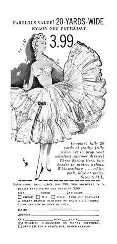 Big Skirts, Petticoats, Lace Border, Paris, Shopping, Montmartre Paris, Paris France