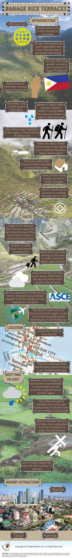 Banaue Rice Terraces #Infographic