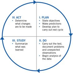 Action Research Plan  Teaching Theory    School