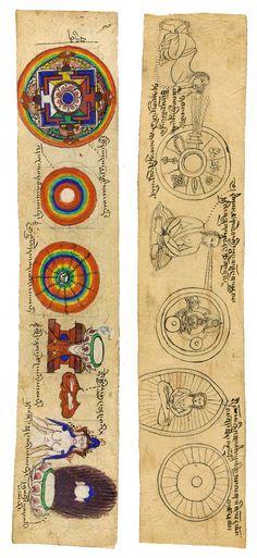 Thod rgal kyis dpe'u ris (Drawings of examples of Thögal). Tibet early 20th century. Meditative poses.
