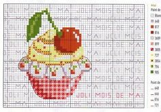 Free Cupcake with Cherry Cross Stitch Chart Pattern