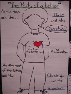anchor chart friendly letter