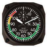 2060 Percent RPM wall clock