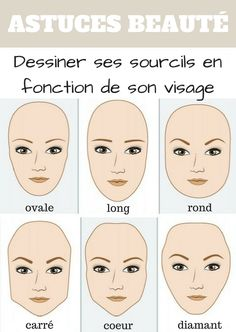 ASTUCES BEAUTÉ - Dessinez ses sourcils en fonction de son visage (1)