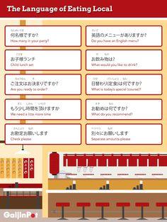 restaurant-lingo - The Language of Eating Local