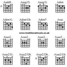 Advanced guitar chords: Aadd9.. Aaug/D. Aaug/G. Adim, Adim/G. Adim/Gb. Adim7. Asus, Asus2.. Asus2... Asus2.... Asus2..... Asus2/D.. Asus2/Db. Asus2/Db.. Asus2/Eb.