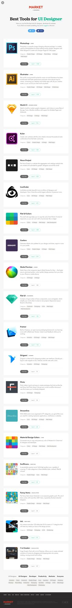 Dribbble - best-tools-for-designer-fullsize.png by Market by Designmodo
