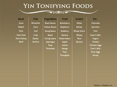 hot and cooling foods for pets, yin and yan in dogs, traditional chinese… Holistic Medicine, Holistic Healing, Natural Medicine, Herbal Medicine, Holistic Remedies, Ayurveda, Tai Chi Qigong, Eastern Medicine, Food Therapy