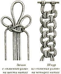 Макраме - узелковое плетение: уроки плетения макраме, плетение узлов: плоский узел