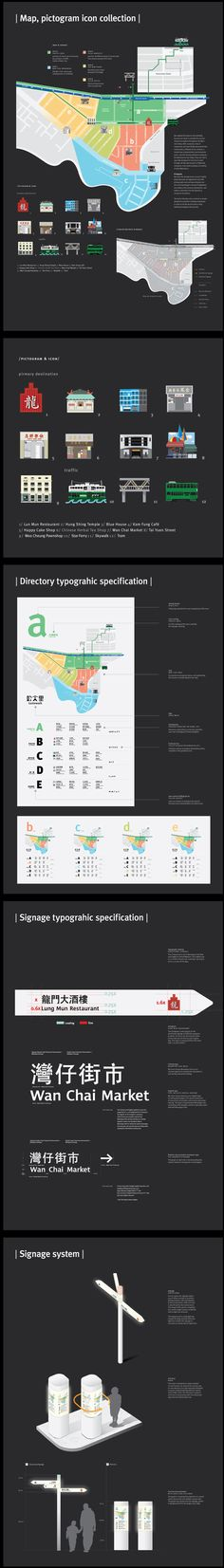 Wan Chai Wayfinding on Behance