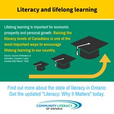 Literacy, Why It Matters Literacy Skills, Investing, Encouragement, Graphics, Education, Learning, Board, Free, Graphic Design